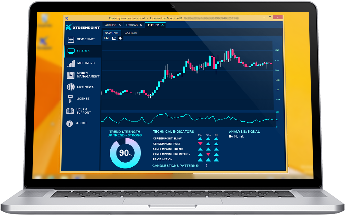 Best forex trading software 2015